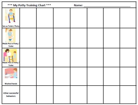 sle chart templates 187 potty chart template free