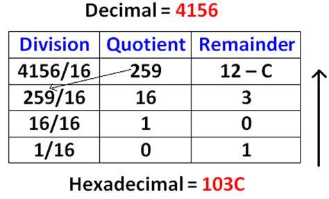 calculator hexadecimal binary hexadecimal related keywords keywordfree com