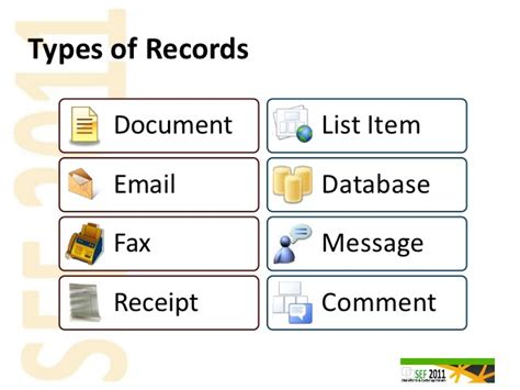 Types Of Records Building Enterprise Records Management Solutions For Point 2010
