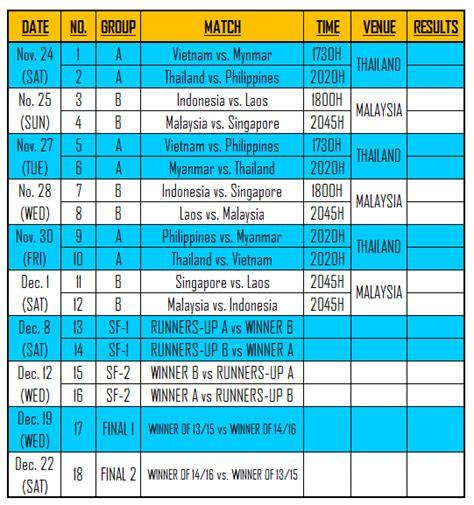 Aff Suzuki Results Aff Suzuki Cup 2012 Schedule And Results Bazics Net