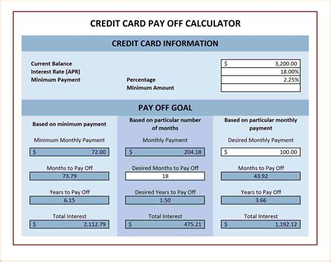Credit Card Debt Spreadsheet by 12 Credit Card Debt Payoff Spreadsheet Excel Spreadsheets