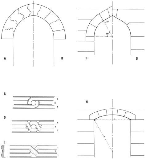Les Porte De Maison 3310 by Palais Et Maisons Du Caire Tome Ii Techniques De