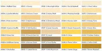 behr paint colors chart materials world