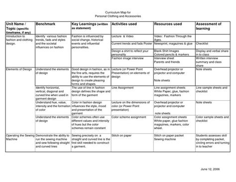kindergarten curriculum map template high school curriculum map exle middle school reading