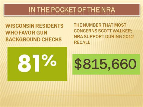 Wisconsin Background Check Retiring S Digest Who Does Walker Represent