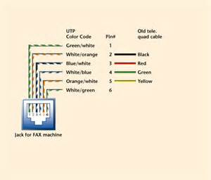 phone color code house phone wiring diagram house wiring diagram