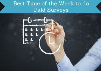 Paid To Do Surveys - best time of the week to do paid surveys featured paidfromsurveys com