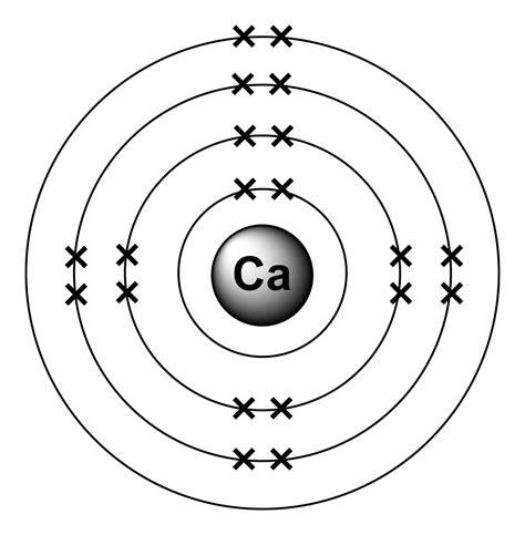 orbital diagram for calcium electron configuration of calcium www pixshark