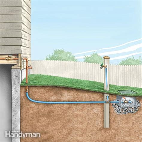 Kitchen Faucet To Garden Hose Adapter by How To Install An Outdoor Faucet Family Handyman