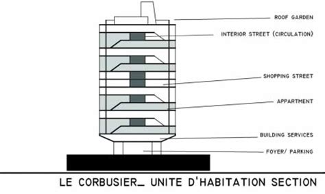unite d habitation section rationalist traces october 2010