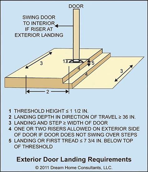 door swing into stair landing door landing ibc door swinging into middle of stair