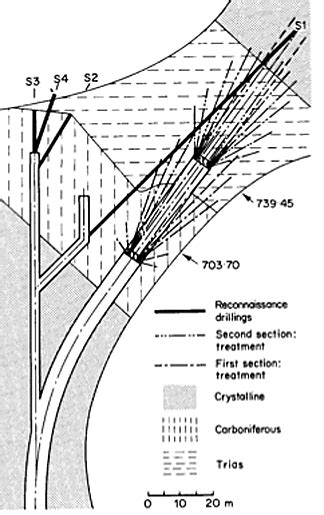 pattern energy post rock bit tooth energy tech talk of grouting ground freezing