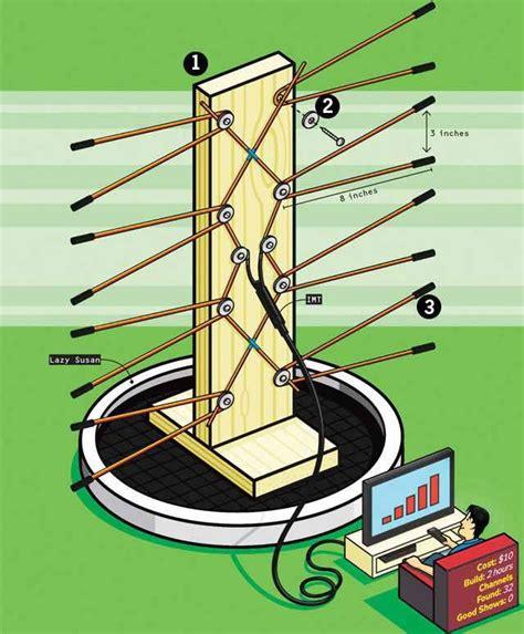 78 ideas about outdoor digital tv antenna on