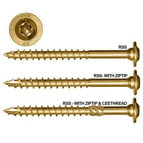 grk rss screws in a variety of sizes and quantites