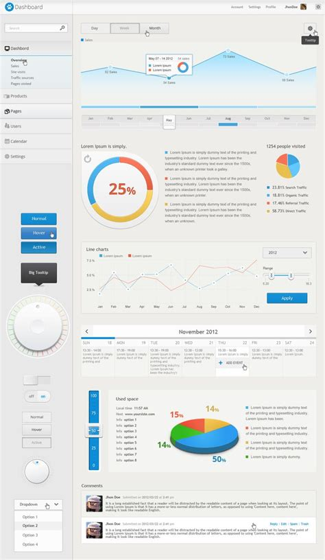 16 best ssrs dashboard inspiration images on pinterest