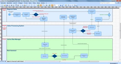 visio exles let ibm rational 174 system architect work closer with