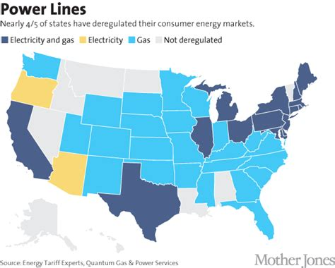texas deregulation map deregulated electric states map