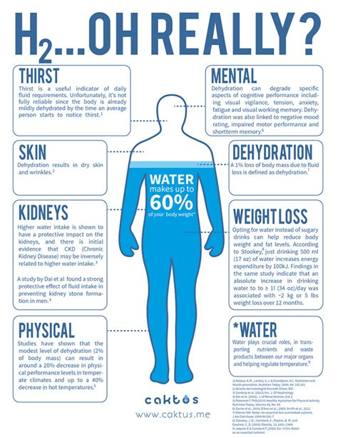 hydration level dehydration affects your health live fit and sore