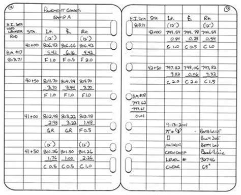 survey field book template engineering field work engineering free engine image for