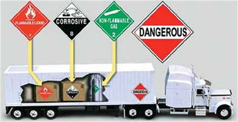 regulatory update us dot proposes changes to 49 cfr 107 181 the hazardous materials regulations