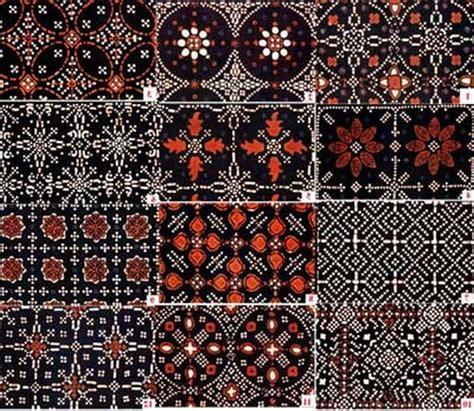 batik yogyakarta  penjelasannya batik tulis indonesia