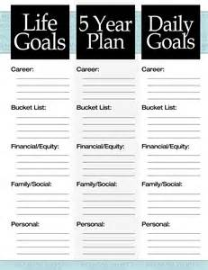 5 Year Plan Template by The 3 Steps To A 5 Year Plan So Now What
