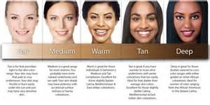 makeup color match airbrush makeup system groupon goods