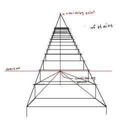 zeichnung treppe crispity crunchity drawing nuttery crispy s perspective