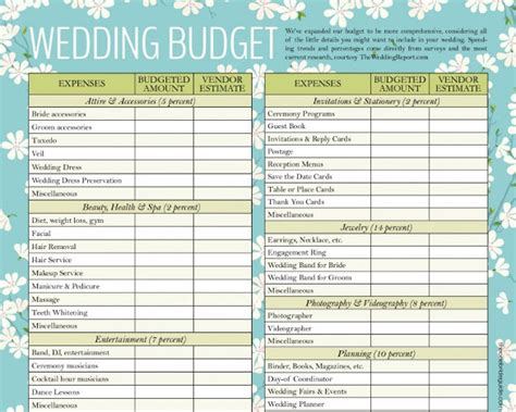 Printable Wedding Budget Spreadsheet by Wedding Budget Template 13 Free Word Excel Pdf