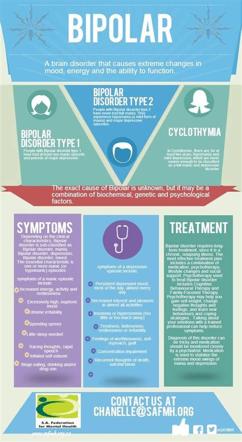 can plan b cause mood swings bipolar brain disorder infographic made in piktochart