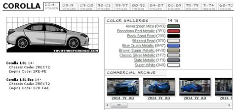 toyota corolla paint code location wiring diagrams image