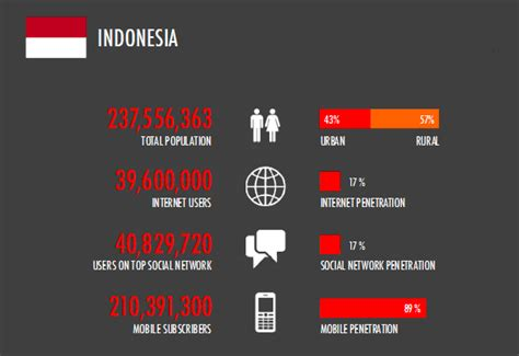 gadgetan komunitas gadget dan teknologi indonesia portal berita gadget teknologi dan startup
