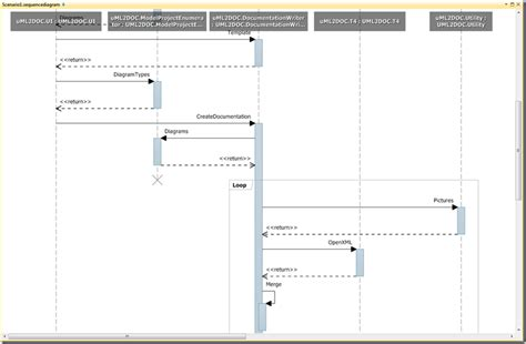 microsoft visio sequence diagram uml sequence diagram visio tutorial periodic diagrams
