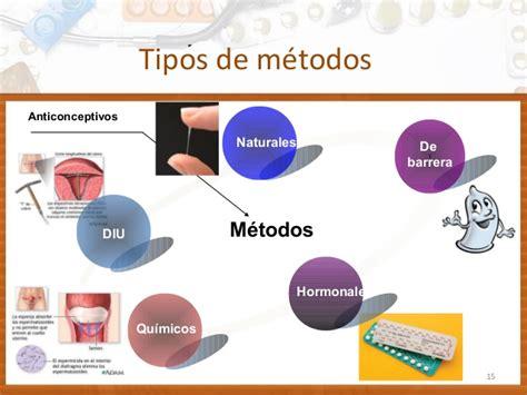 planificacion familiar metodos anticonceptivos naturales planificaci 211 n familiar y m 201 todos anticonceptivos