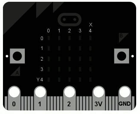 programming the micro bit getting started with micropython books hello world micro bit micropython 0 0 1 documentation