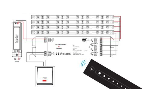 Lu Emergency Tl 36 Watt led dimmer sets led verlichting en energie zuinige