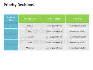 decision matrix template decision matrix diagrams editable ppt slides