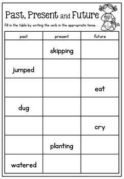 pattern future simple tense 25 best ideas about past present future on pinterest