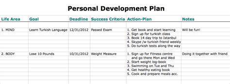 personal improvement plan template personal development plan template word