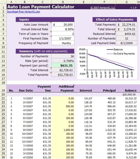 mortgage calculator excel template 28 best money management images on free