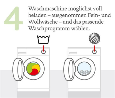 Waschmaschine Zu Voll Beladen by W 228 Sche Richtig Waschen Tipps