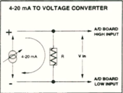 calculate resistor for 4 20ma how to measure a 4 20ma signal with a voltage input device