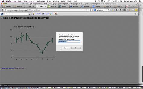 tutorial php javascript php javascript html google chart intervals chart tutorial
