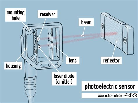 photo electric diode photoelectric diode 28 images advanced lab photoelectric effect light emitting diodes