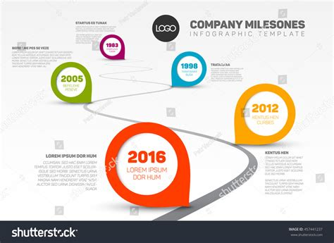 startup milestone template startup milestone template romeo landinez co