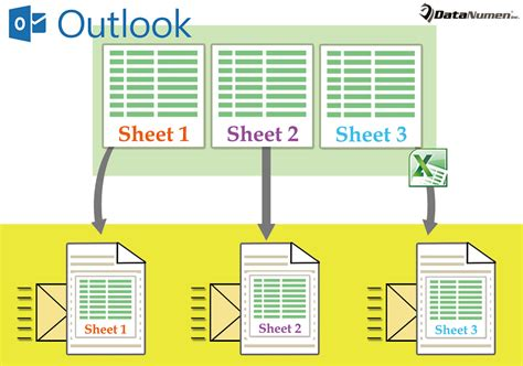 how to batch send all worksheets in one excel workbook as