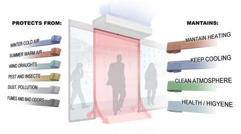 what is an air curtain what is an air curtain