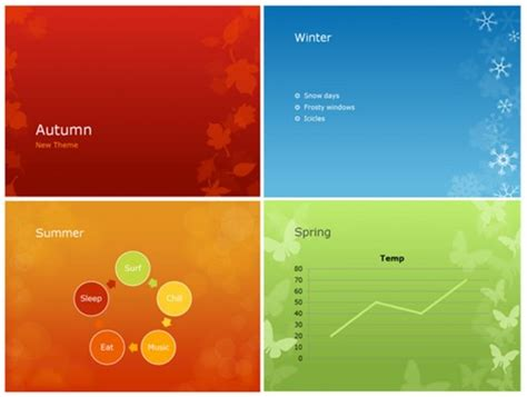 Give Your Presentations A Seasonal Flair With Powerpoint S Themes Powerpoint 2010