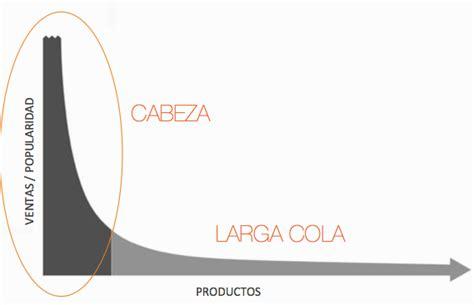libro la cola de la 191 c 243 mo funcionan los modelos de negocio long tail startups estrategia y modelos de negocio