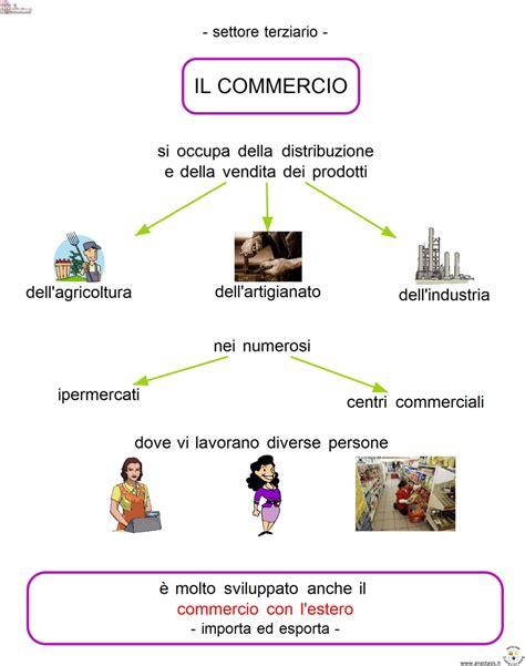 ufficio per stranieri lavoro in italia per stranieri